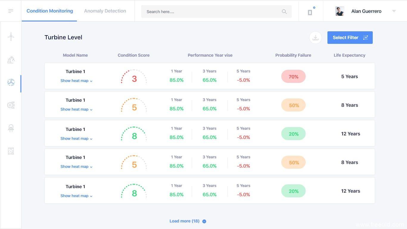 数据金融后台UI模板,Dashboard UI,XD源文件