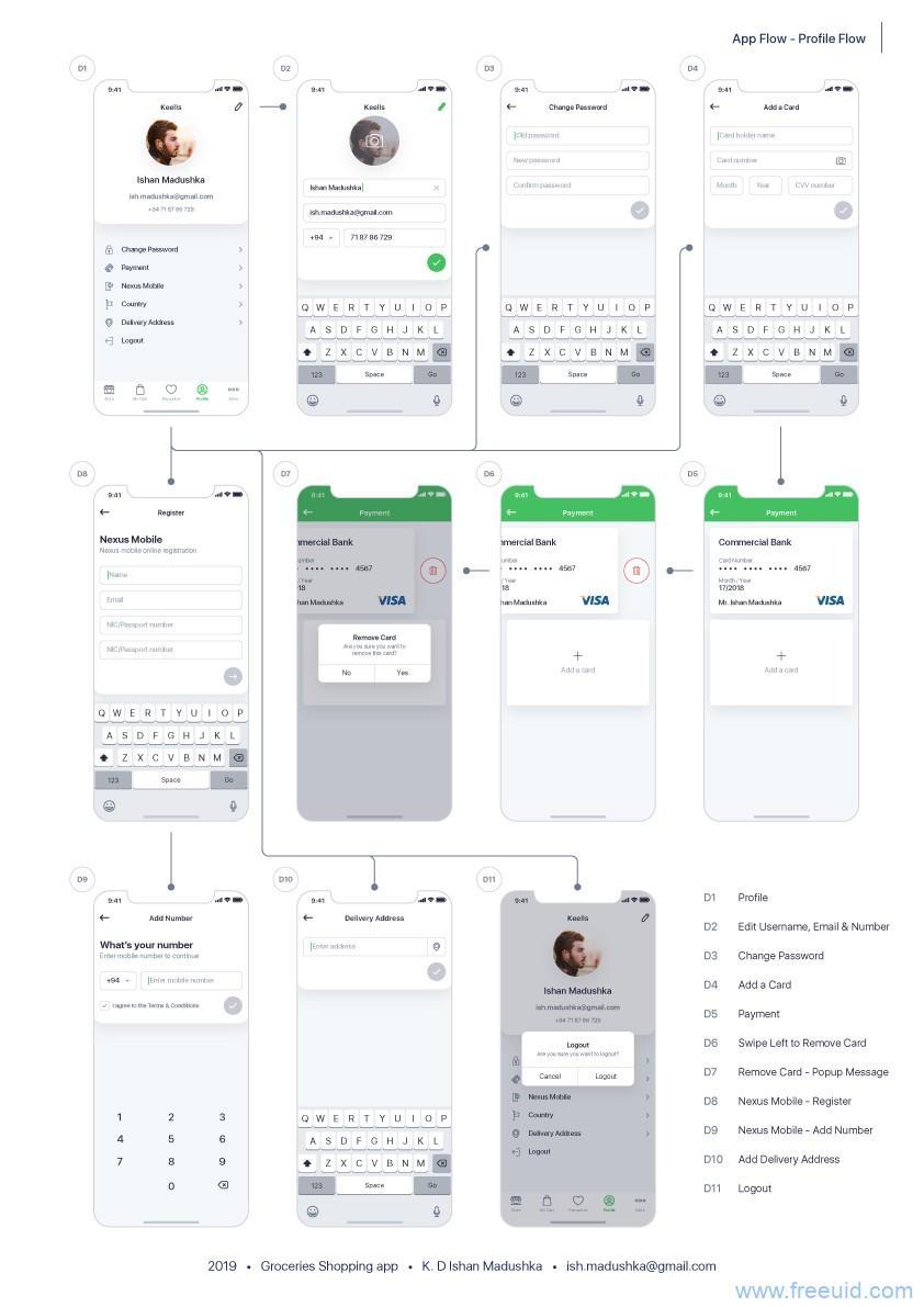 成套完整水果生鲜电商app UI源文件下载,外卖电商app UI资源下载