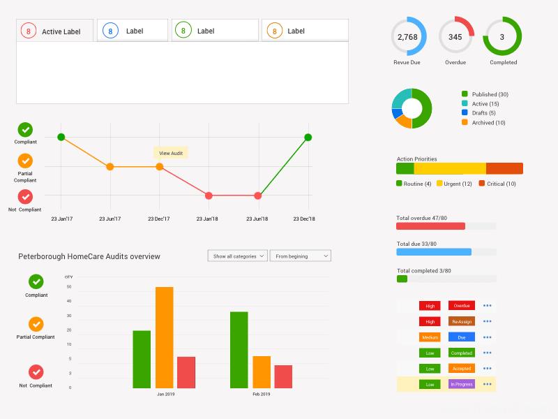 色彩绚丽的数据可视化、仪表盘UI kit源文件免费下载