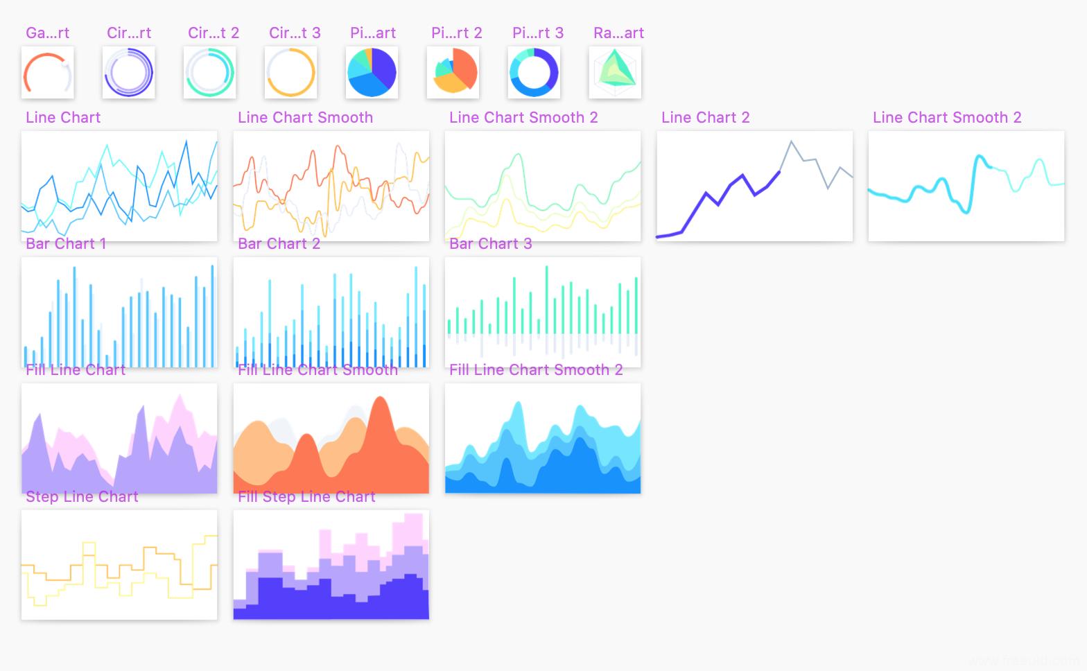 整套完整高端大气图片社交UI kit界面sketch源文件下载(内含数据可视化视图)