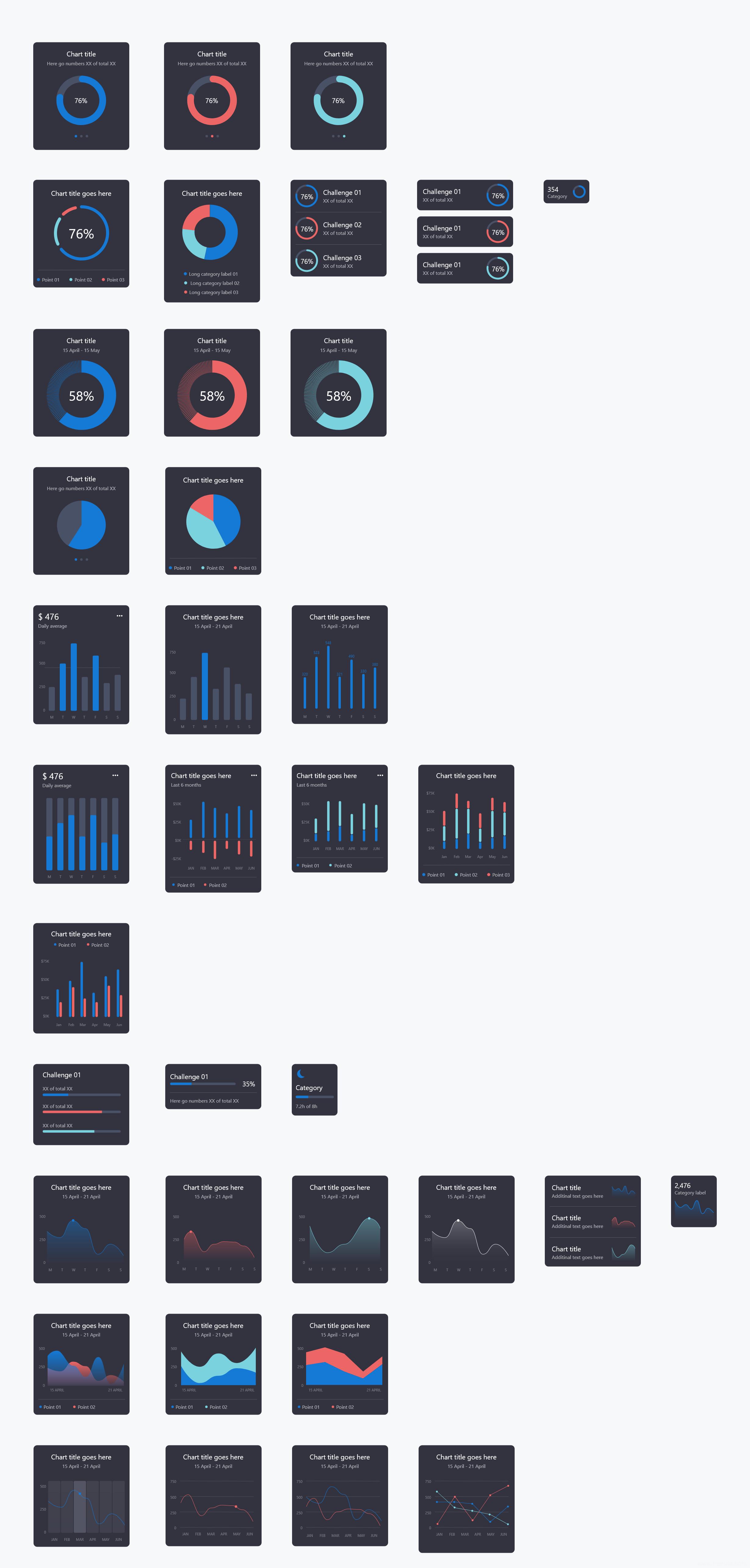 各类移动端数据图表UI kit源文件,移动APP 数据可视化UI源文件下载,数据图表UI素材