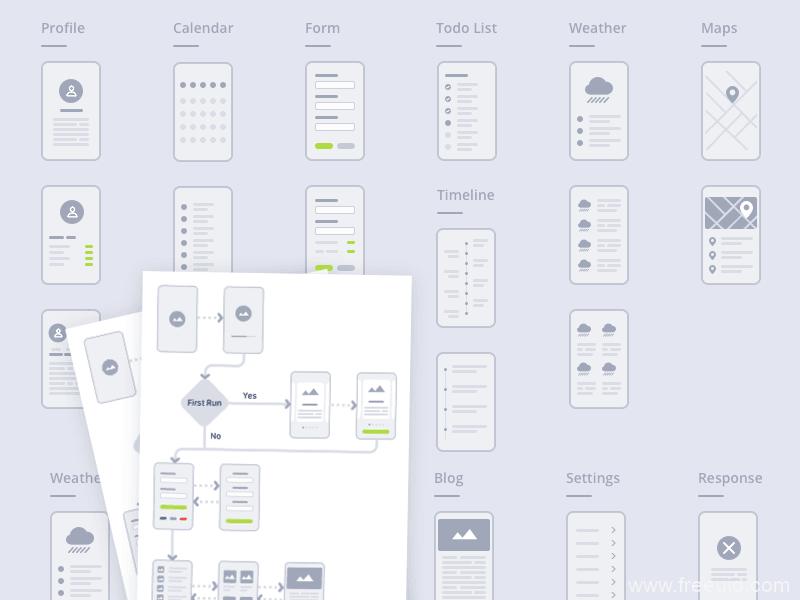 移动端界面原型组件sketch源文件下载