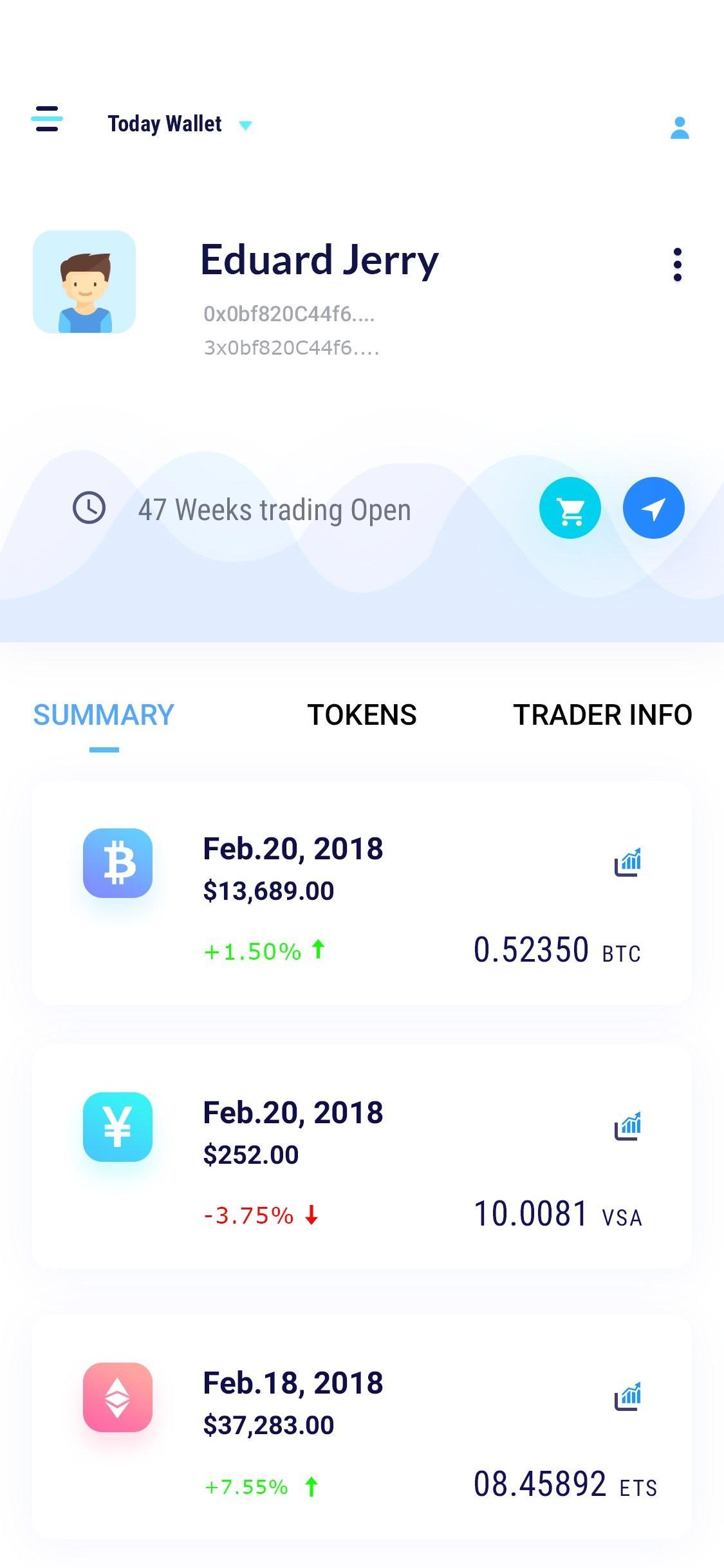 数字货币app ui .psd素材下载