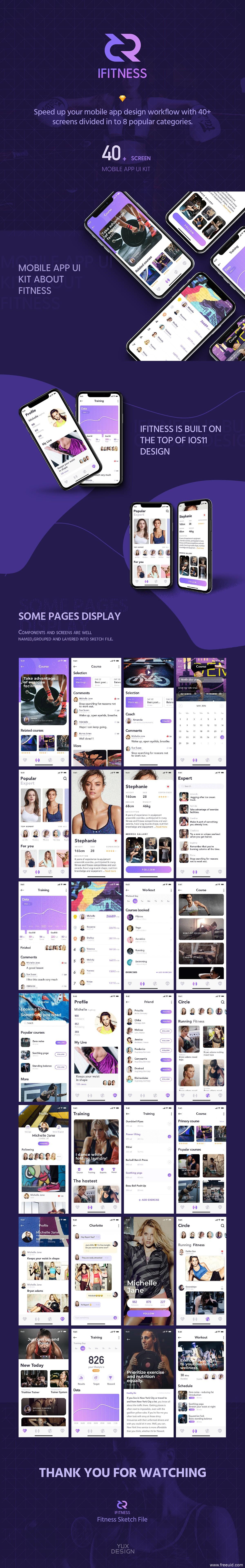 运动健身类社交app ui iFITNESS UI Kit .sketch素材下载