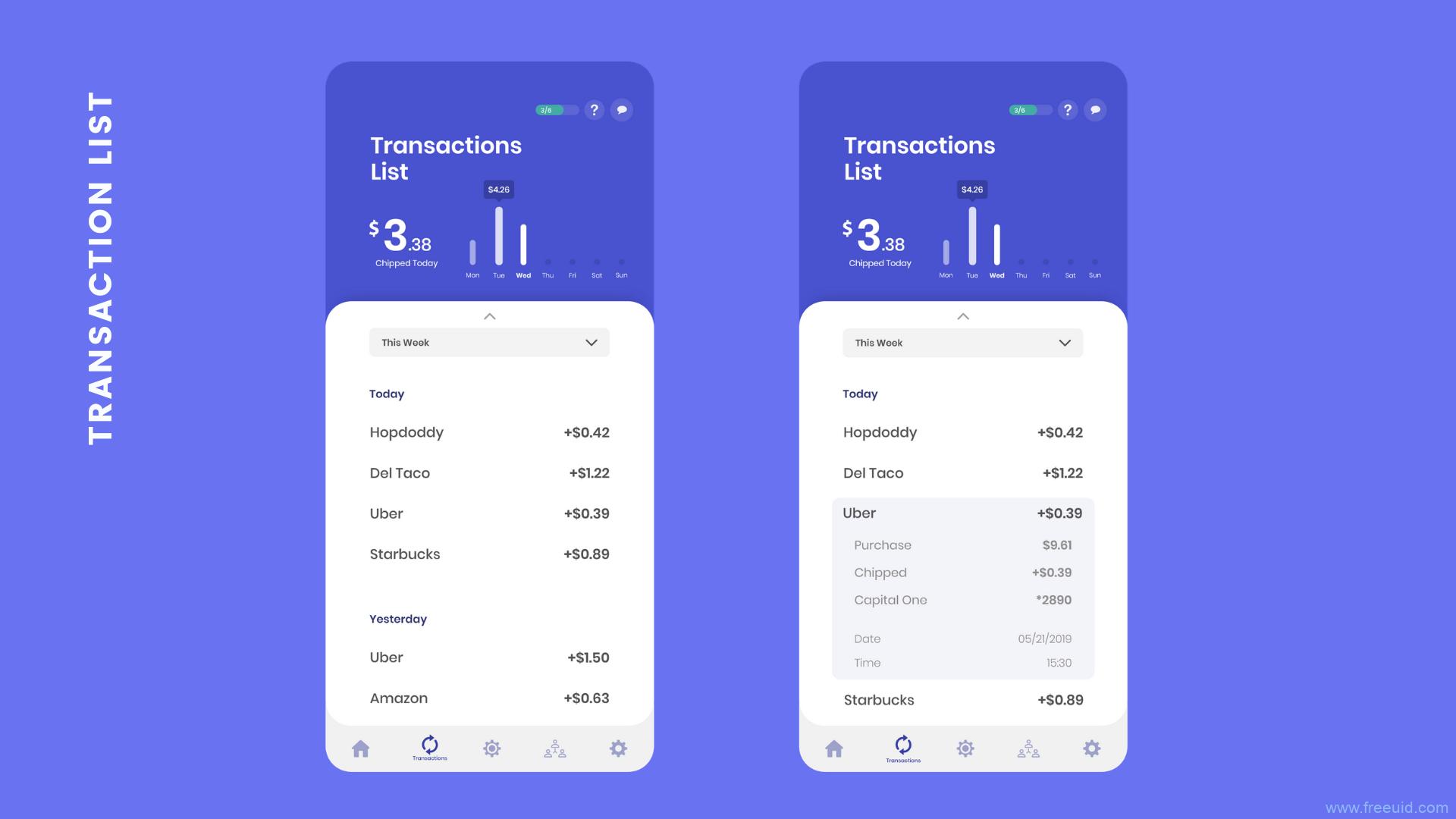 金融类app ui kit .sketch素材下载,UI素材下载,UI资源下载