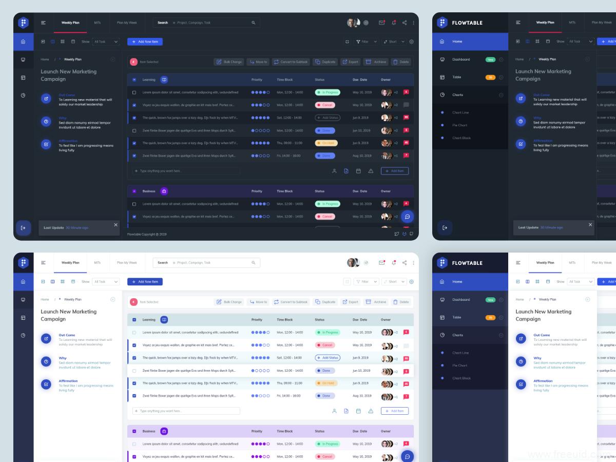 toB应用后台dashboard UI kit,表单后台dashboard UI源文件,xd源文件下载
