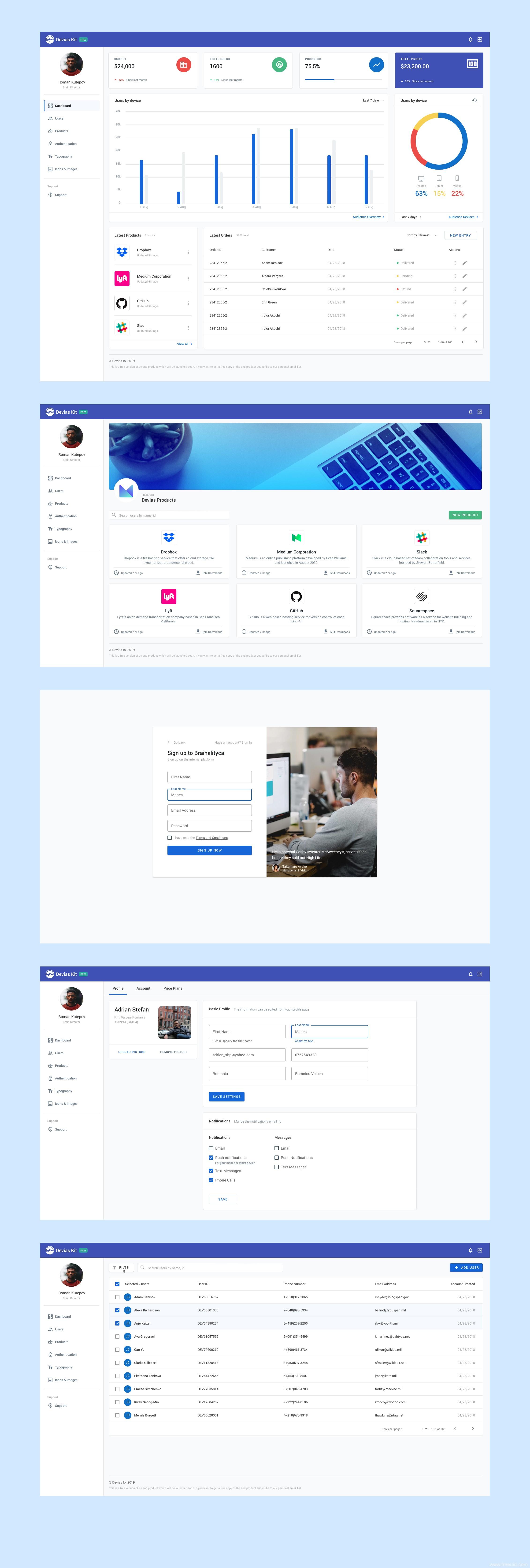 网站个人信息界面、网站后台用户信息界面sketch源文件下载