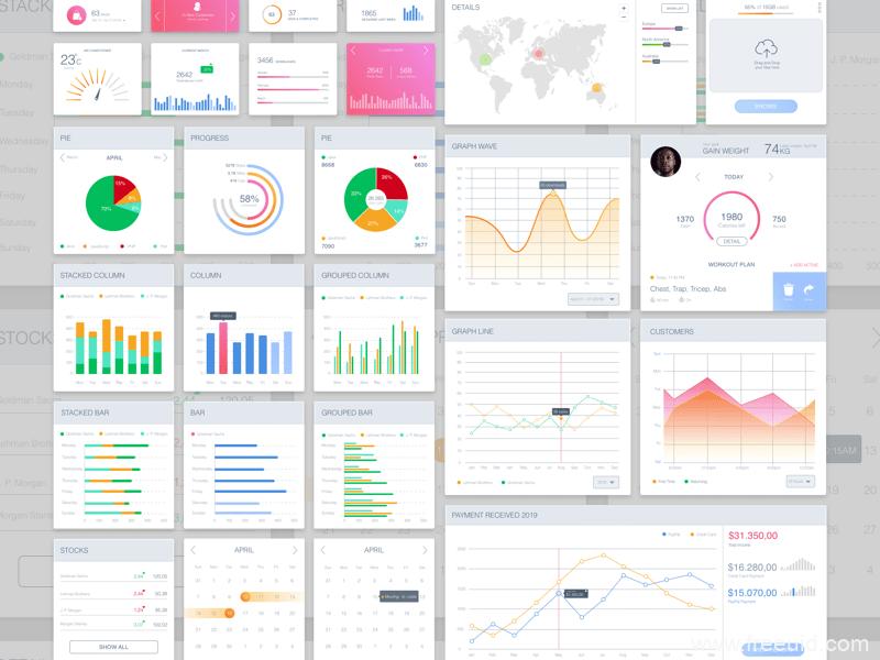 超全数据可视化、仪表盘界面UI kit模板sketch源文件下载