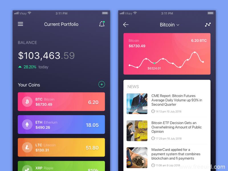 色彩绚丽数字货币UI应用界面sketch源文件免费下载