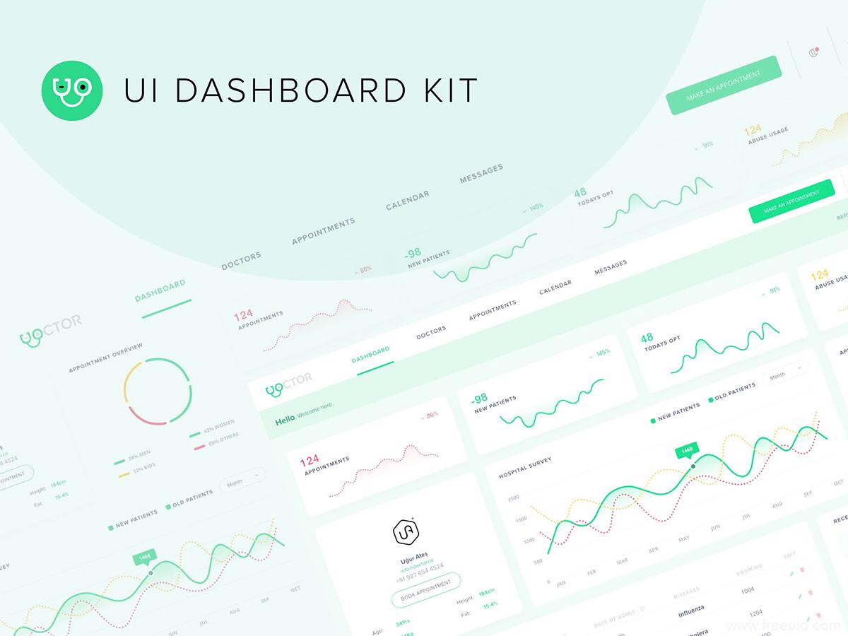 最新整套医疗后台UI源文件下载,医疗医院后台dashboard UI素材下载,xd源文件UI资源下载