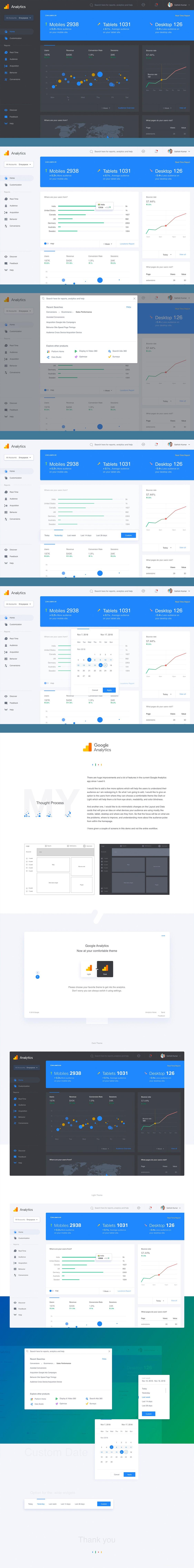 暗色系+简约白色系后台数据可视化UI、web UI界面sketch源文件下载