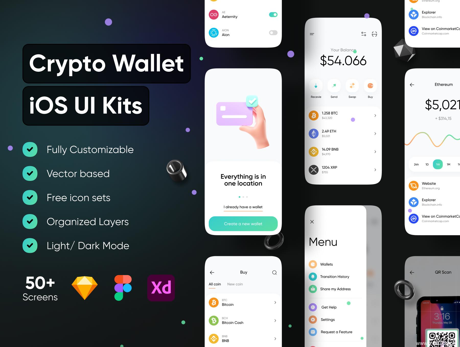 最新加密钱包应用app ui素材下载,电子钱包UI源文件下载,区块链UI素材下载