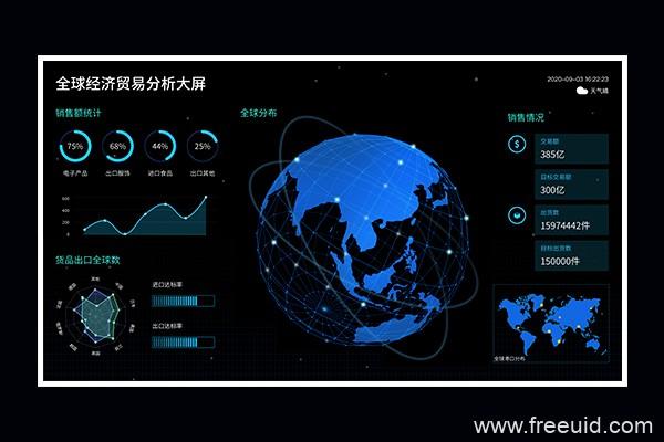 经济分析数据可视化大屏UI设计源文件,经济监测智慧大屏数据可视化设计psd源文件