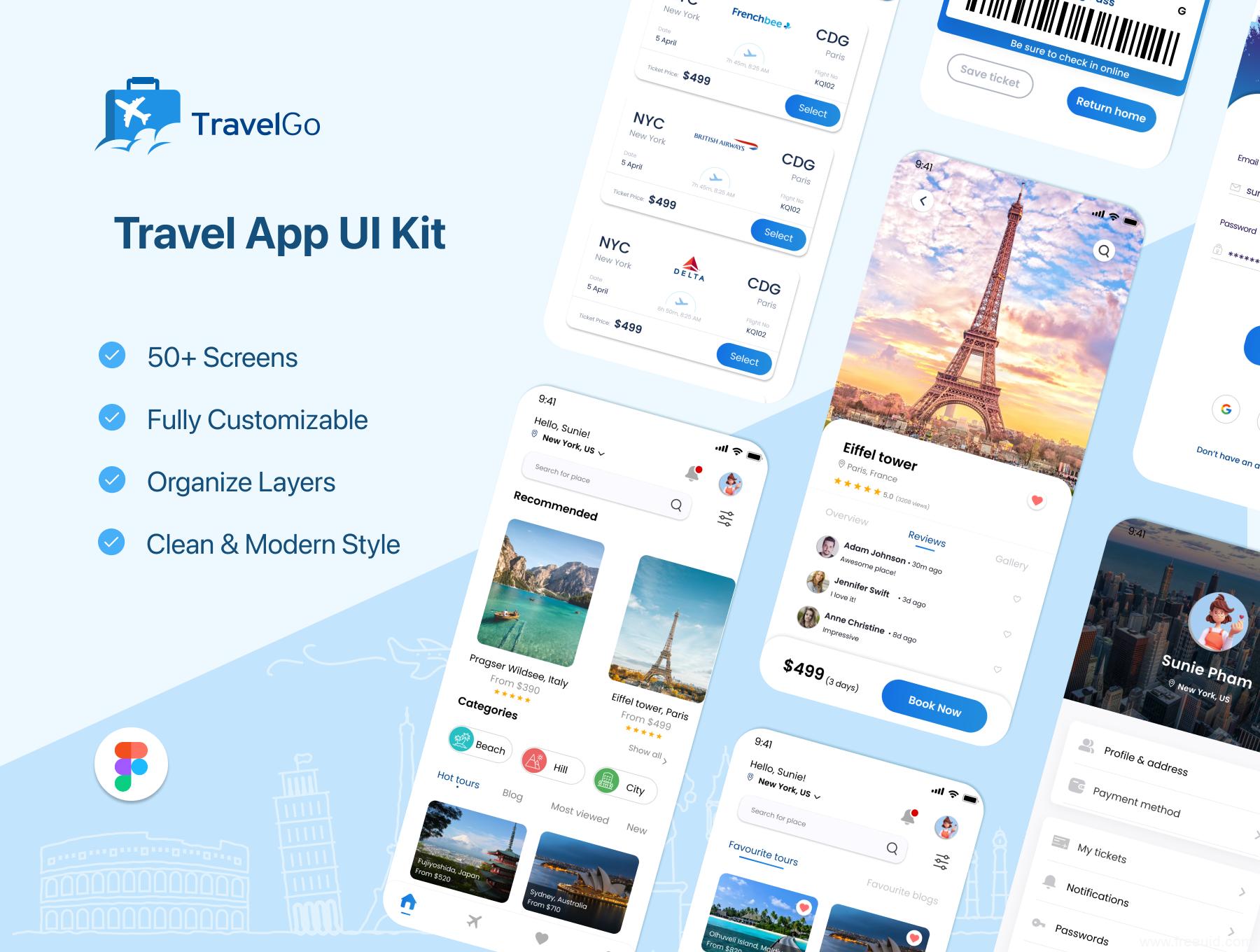 精品旅行/旅游主题app UI界面设计套件figma源文件下载